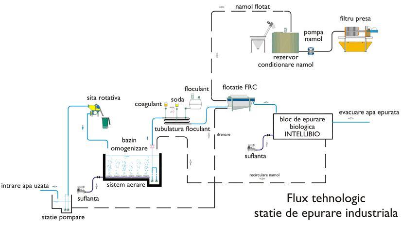 industrial-img-1